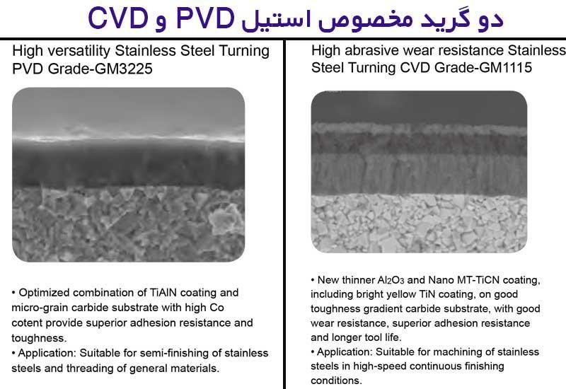 مقایسه بین CVD و PVD
